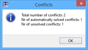 kdiff3 - number of solved conflicts